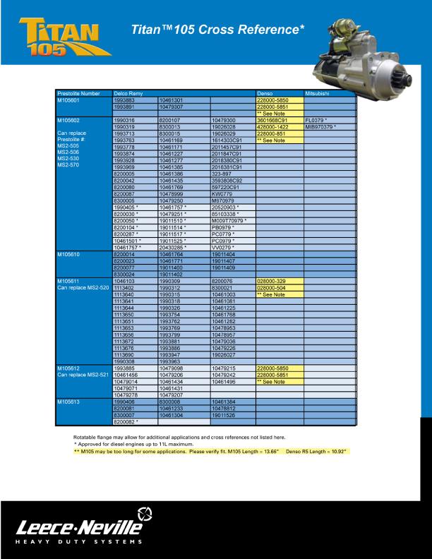 M105602 heavy duty m105 gear reduced starter for international features m105602 new oem heavy duty m105 gear reduced starter for international d358 cat 3208 and 3126 engines international truck leece neville sciox Gallery